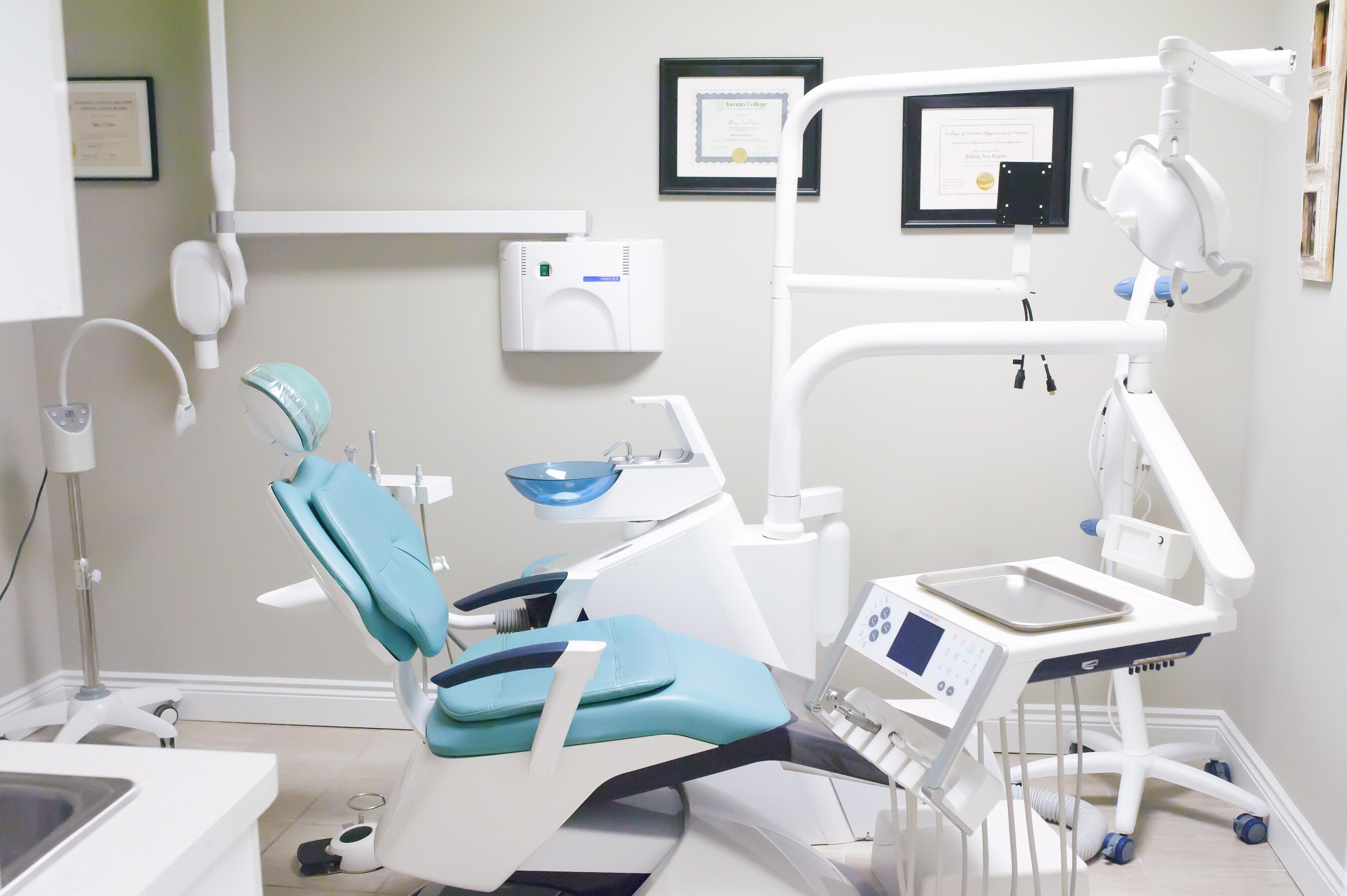 Holland River Dental